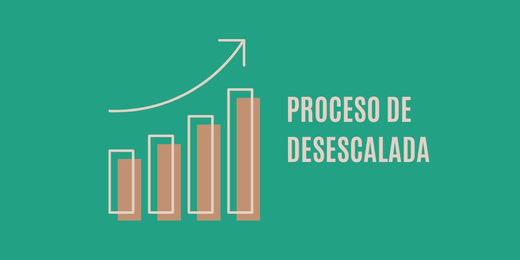 El gobierno de España presenta las fases del proceso de desescalada del estado de alarma