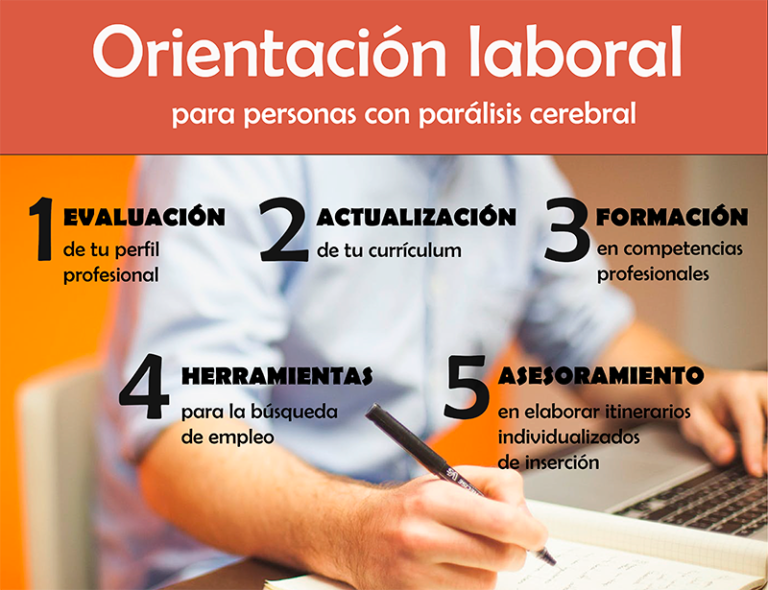 O 6 de xullo reanúdanse as citas presenciais de orientación laboral en Federación ASPACE-Galicia