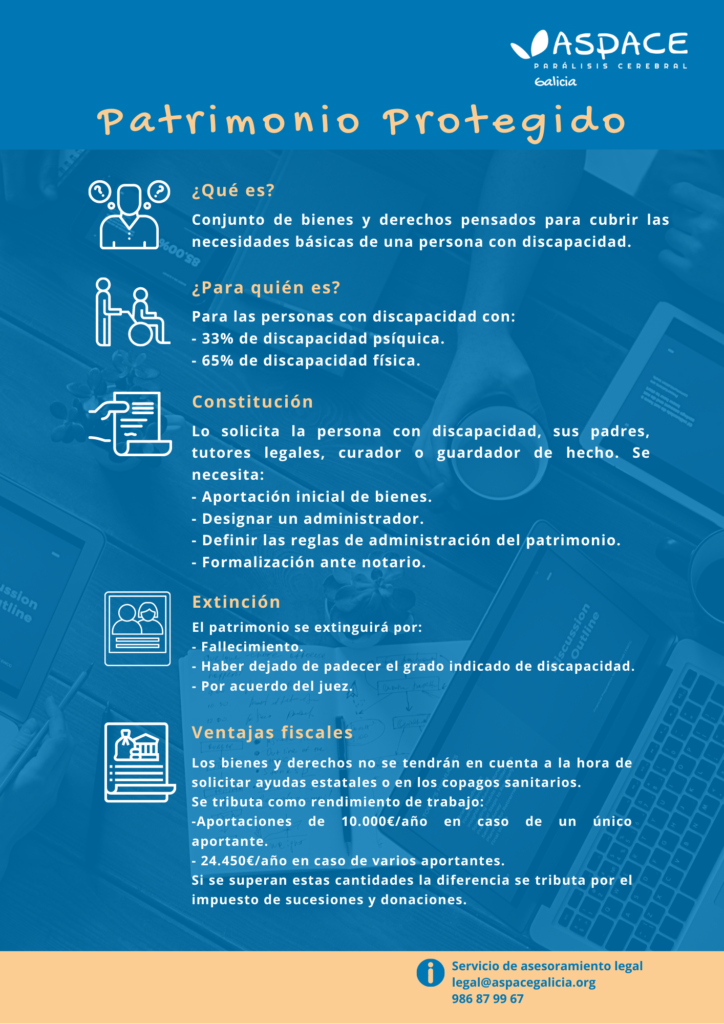 Infografía del servicio de asesoramiento legal de Federación ASPACE GALICIA en la que se explica qué es el Patrimonio Protegido